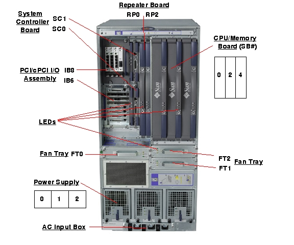 Component.4810frontopen on wiring diagram